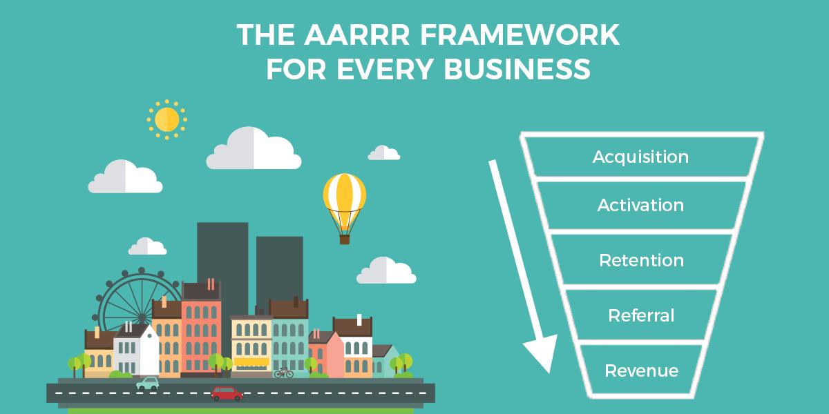 framework aarrr growth hacking